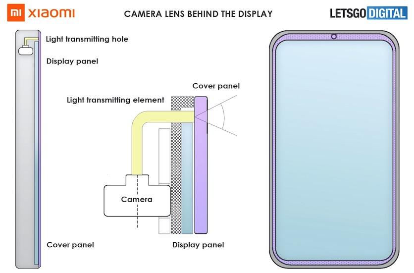 Xiaomi придумала новый способ размещения подэкранной камеры